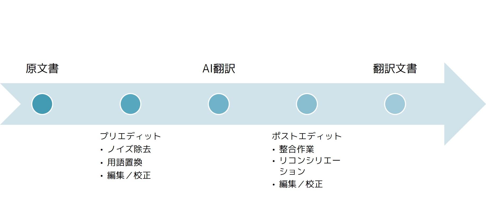 translab.jpg